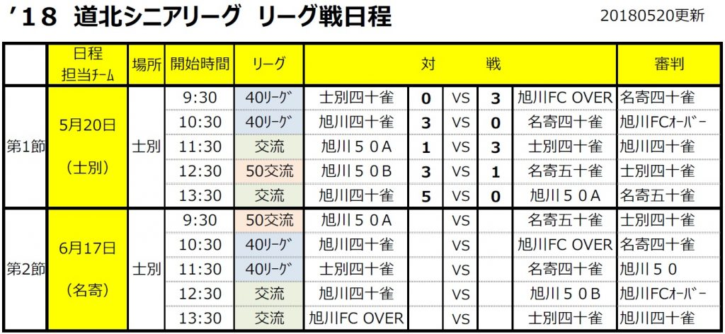 2018_douhoku_senior_league_ke20180520