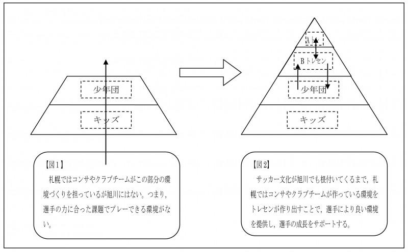 asahikawa_tracen