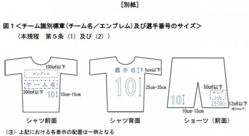 図1<チーム識別標章(チーム名/エンブレム)及び選手番号のサイズ>